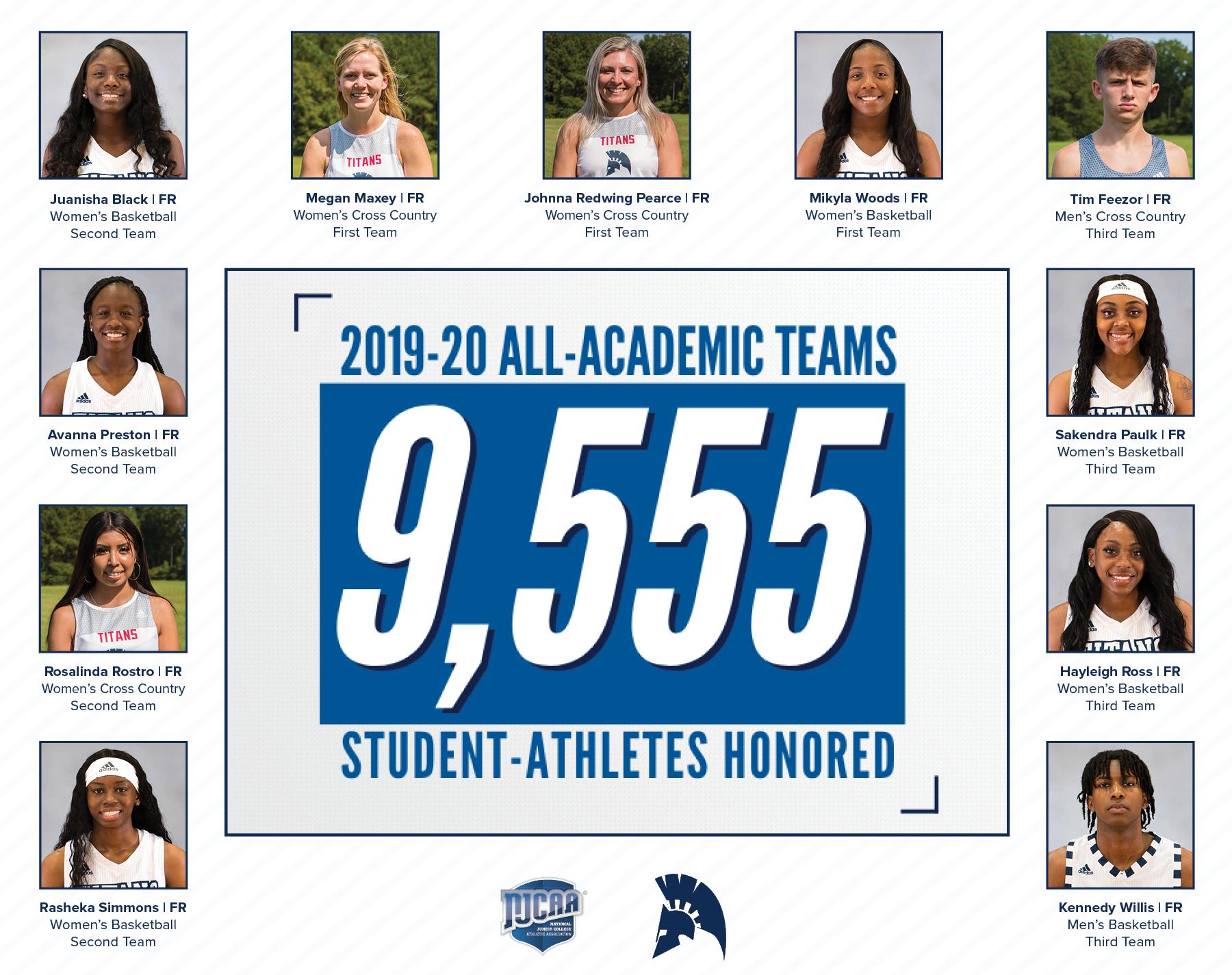 njcaa-all-academic-team-2019-20