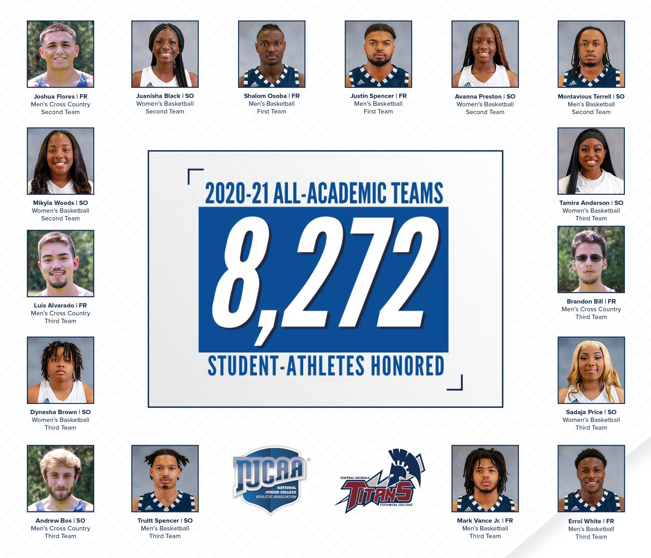 NJCAA-All-Academic-Team-2020-21